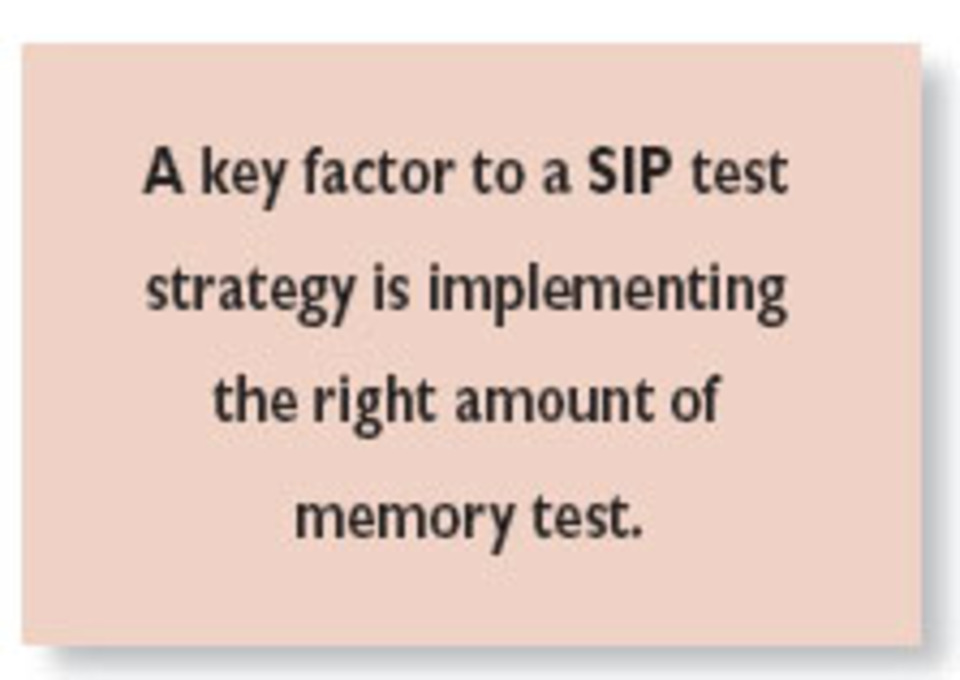 Multisite Test Strategy For SIP Mobile Technologies