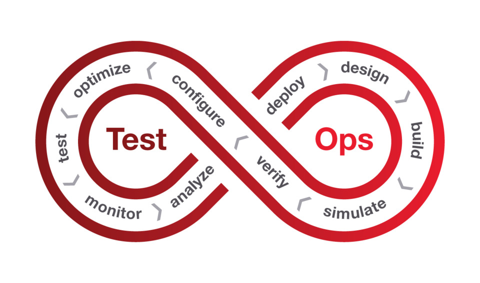 On the Road to TestOps: Transforming how test & measurement data is