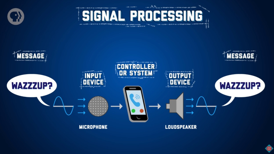 0af5fd1ddf669 Video  The history of electrical communications and signal processing